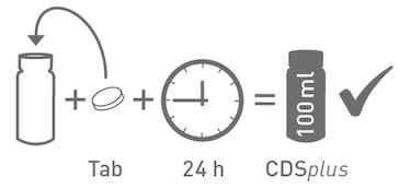 anleitung_CDSplus_100ml_sw.jpg